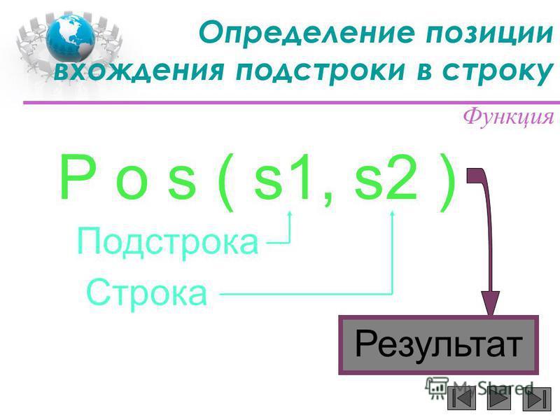 Определение позиции вхождения подстроки в строку Подстрока P o s ( s1, s2 ) Результат Функция Строка