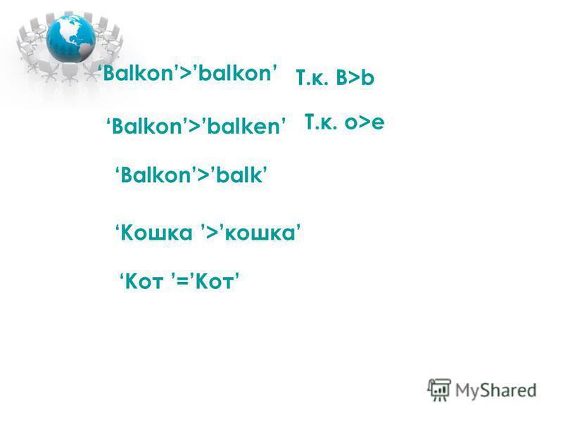 Balkon>balkon Т.к. B>b Balkon>balken Т.к. o>e Balkon>balk Кошка >кошка Кот =Кот