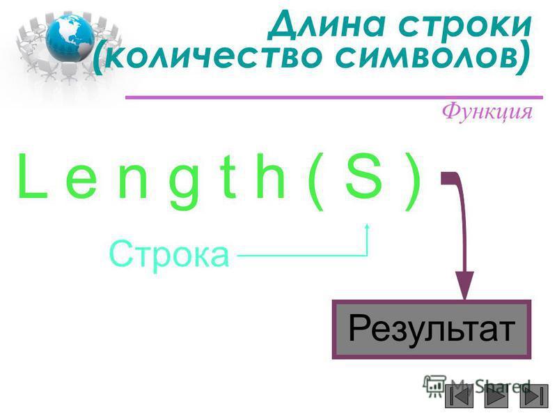 Длина строки (количество символов) Строка Результат L e n g t h ( S ) Функция