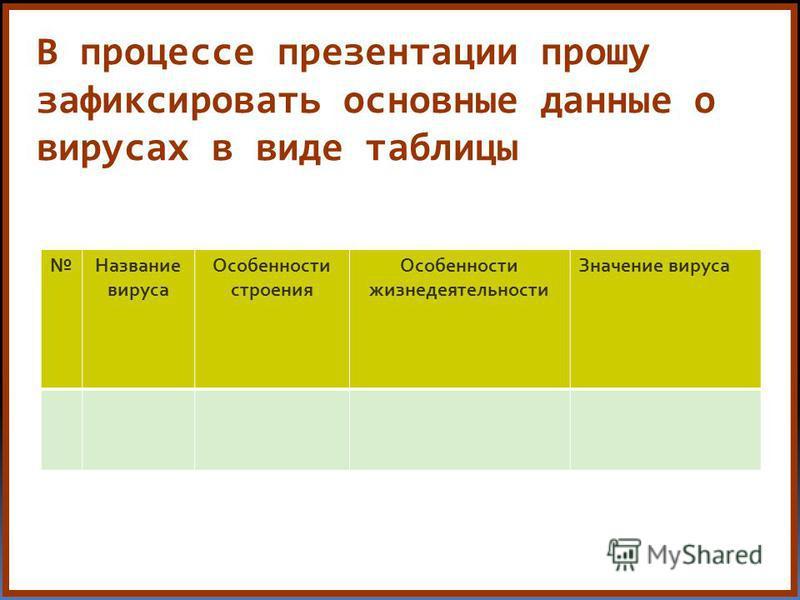 В процессе презентации прошу зафиксировать основные данные о вирусах в виде таблицы Название вируса Особенности строения Особенности жизнедеятельности Значение вируса