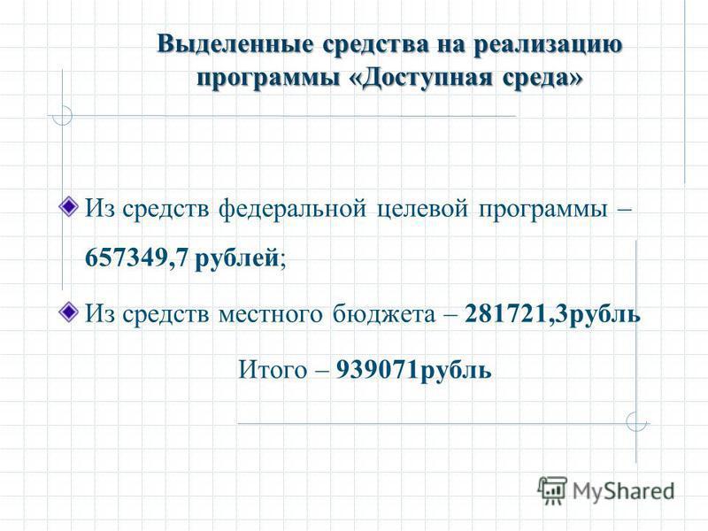 Выделенные средства на реализацию программы «Доступная среда» Из средств федеральной целевой программы – 657349,7 рублей; Из средств местного бюджета – 281721,3 рубль Итого – 939071 рубль