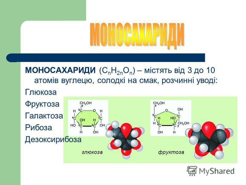 Вуглеводи – сполуки, у яких співвідношення атомів вуглецю, кисню і водню відповідає формулі (СН 2 О) n, де n = 3 і більше МОНОСАХАРИДИ ОЛІГОСАХАРИДИ ПОЛІСАХАРИДИ