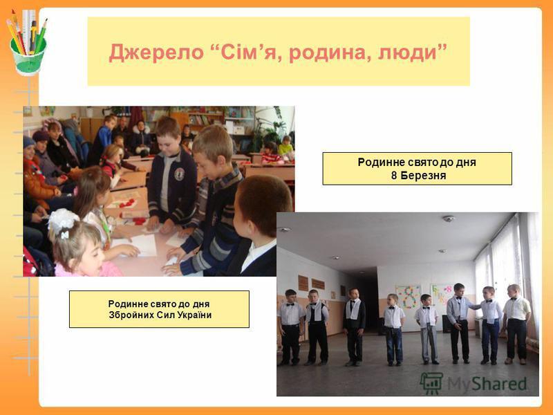 Джерело Сімя, родина, люди Родинне свято до дня Збройних Сил України Родинне свято до дня 8 Березня