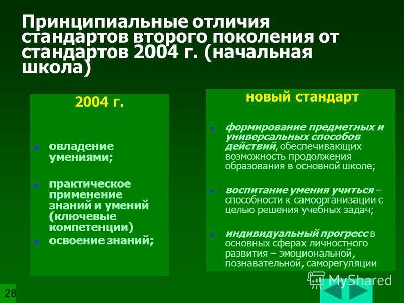 Принципиальные отличия стандартов второго поколения от стандартов 2004 г. (начальная школа) 20042009 - 3 компонента (федеральный. региональный, школьный) - изменения в предметном содержании (разгрузка на 20%, новые предметы, новые концепции предметов
