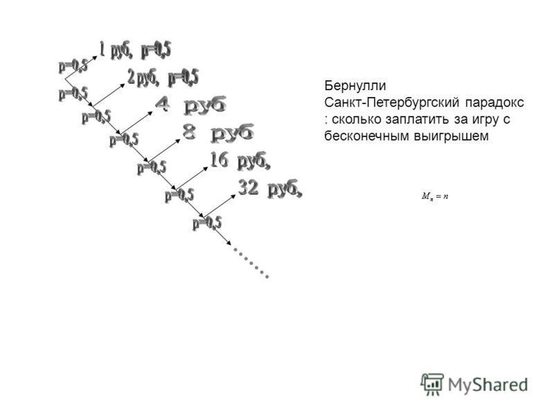 Бернулли Санкт-Петербургский парадокс : сколько заплатить за игру с бесконечным выигрышем
