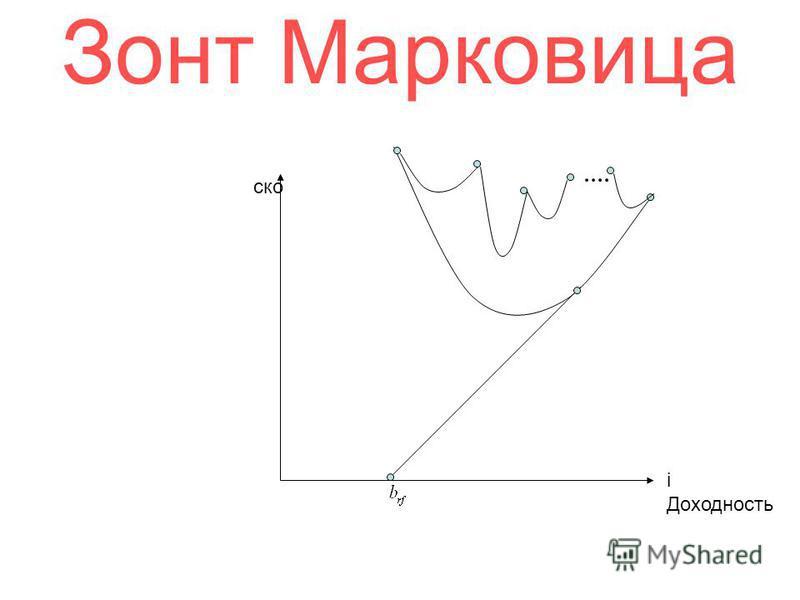 Зонт Марковица ско i Доходность