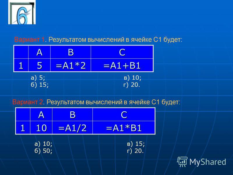 Вариант 1. Результатом вычислений в ячейке С1 будет: Вариант 2. Результатом вычислений в ячейке С1 будет: АВС 15=А1*2=А1+В1 а) 5; в) 10; б) 15; г) 20.АВС110=А1/2=А1*В1 а) 10; в) 15; б) 50; г) 20.