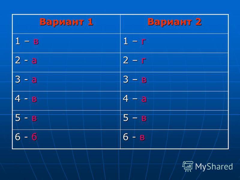 Вариант 1 Вариант 2 1 – в 1 – г 2 - а 2 – г 3 - а 3 – в 4 - в 4 – а 5 - в 5 – в 6 - б 6 - в