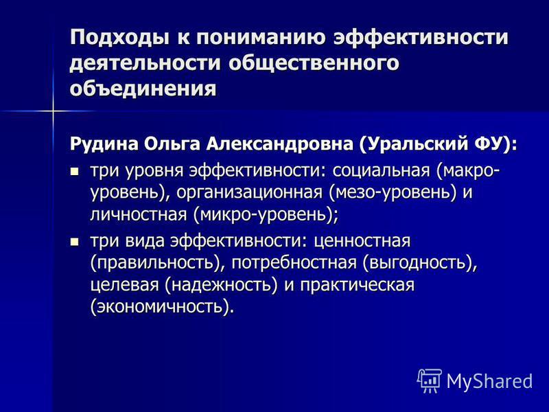Подходы к пониманию эффективности деятельности общественного объединения Рудина Ольга Александровна (Уральский ФУ): три уровня эффективности: социальная (макро- уровень), организационная (мезо-уровень) и личностная (микро-уровень); три уровня эффекти