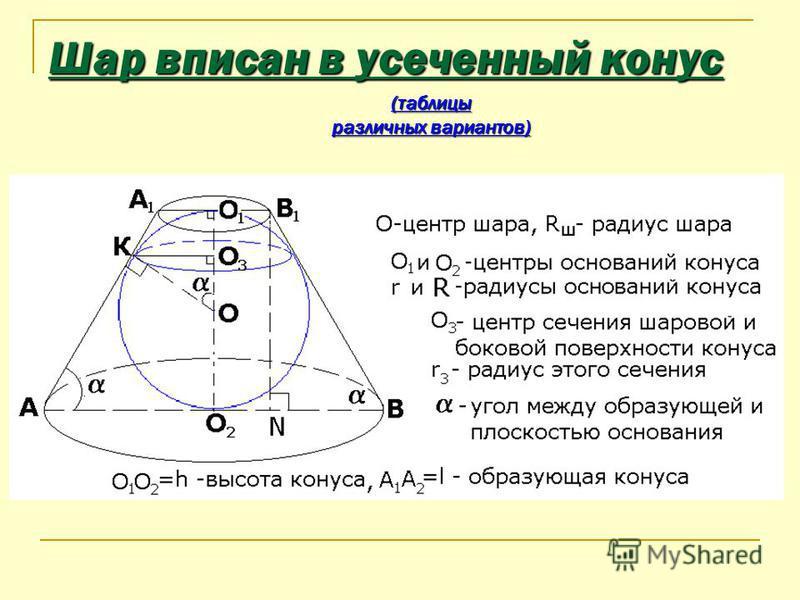 Шар вписан в усеченный конус (таблицы различных вариантов)
