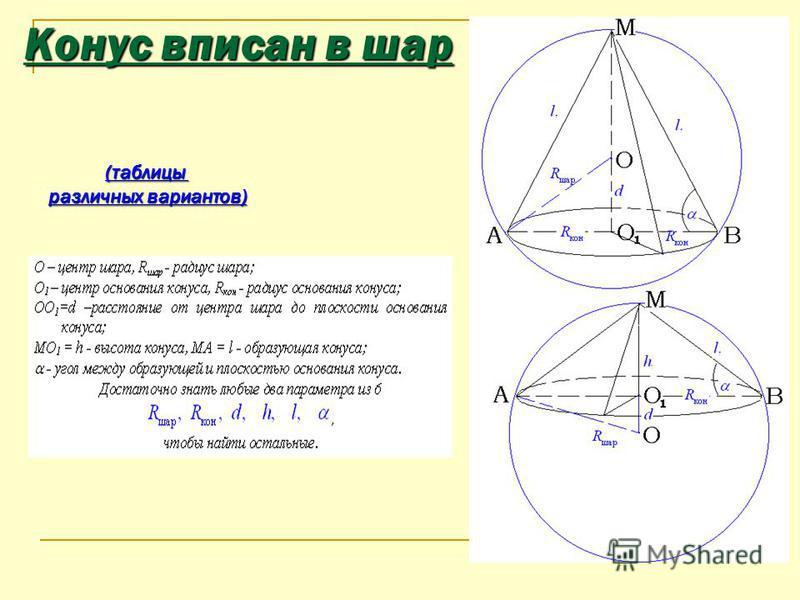Конус вписан в шар (таблицы различных вариантов)