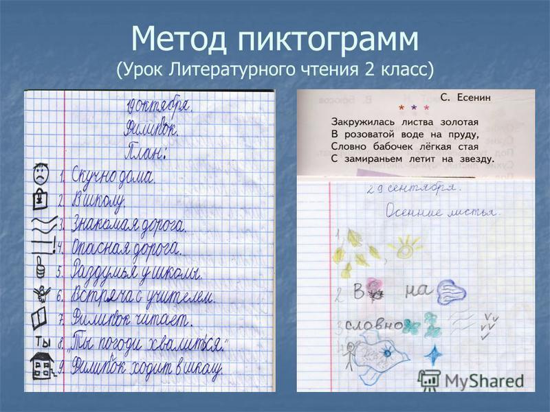 Метод пиктограмм (Урок Литературного чтения 2 класс)