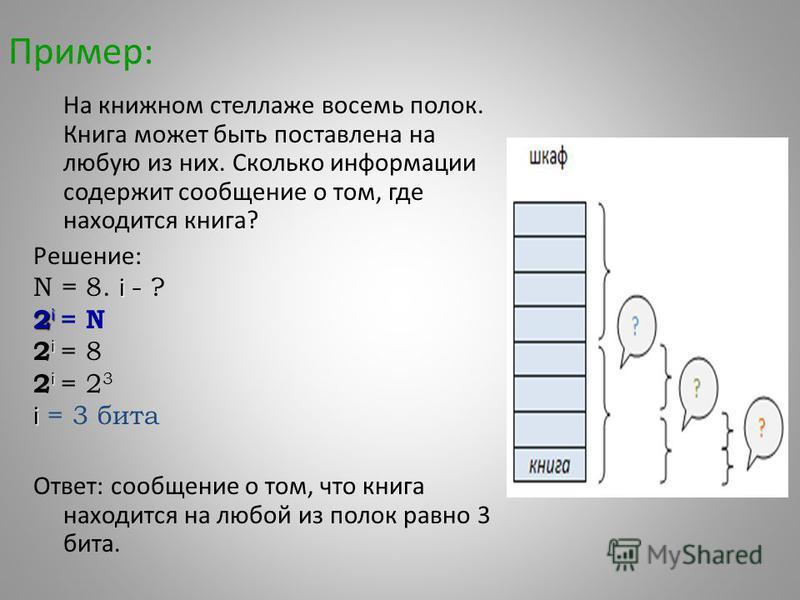Пример: На книжном стеллаже восемь полок. Книга может быть поставлена на любую из них. Сколько информации содержит сообщение о том, где находится книга? Решение: i N = 8. i - ? 2 i 2 i = N i 2 i = 8 i 2 i = 2 3 i i = 3 бита Ответ: сообщение о том, чт