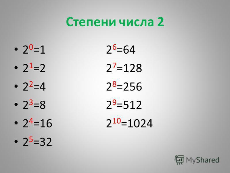 Степени числа 2 2 0 =12 6 =64 2 1 =22 7 =128 2 2 =42 8 =256 2 3 =82 9 =512 2 4 =162 10 =1024 2 5 =32