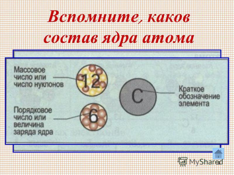 4 Вспомните, каков состав ядра атома