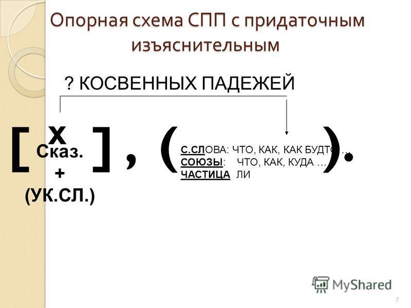 7 Опорная схема СПП с придаточным изъяснительным Опорная схема СПП с придаточным изъяснительным [ ], ( ). Сказ. + (УК.СЛ.) С.СЛОВА: ЧТО, КАК, КАК БУДТО … СОЮЗЫ: ЧТО, КАК, КУДА … ЧАСТИЦА ЛИ х ? КОСВЕННЫХ ПАДЕЖЕЙ