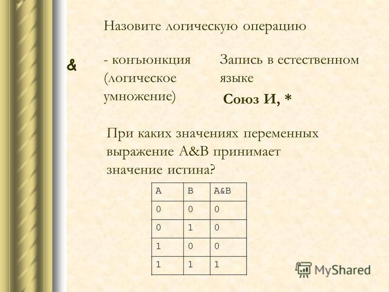 Назовите логическую операцию АВA&B 000 010 100 111 - конъюнкция (логическое умножение) При каких значениях переменных выражение А&B принимает значение истина? Запись в естественном языке & Союз И, *