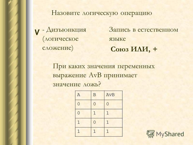 Назовите логическую операцию АВAvBAvB 000 011 101 111 - Дизъюнкция (логическое сложение) При каких значения переменных выражение АvB принимает значение ложь? Запись в естественном языке V Союз ИЛИ, +