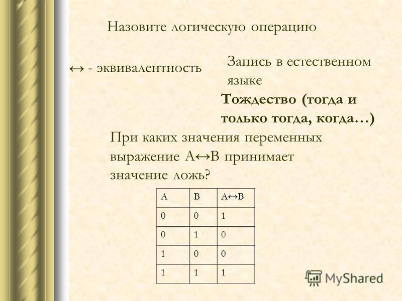 Назовите логическую операцию АВAB 001 010 100 111 - эквивалентность При каких значения переменных выражение А B принимает значение ложь? Запись в естественном языке Тождество (тогда и только тогда, когда…)