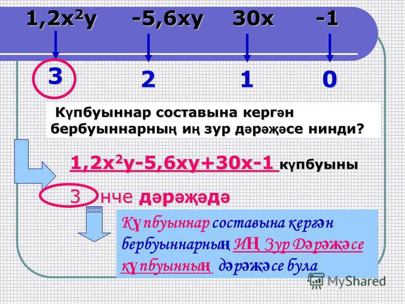 1,2x 2 y -5,6xy 30x -1 1,2x 2 y-5,6xy+30x-1 к ү пбуыны 3 нче д ә р әҗә д ә 3 210 К ү пбуыннар составына керг ә н бербуыннарны ң и ң зур д ә р әҗә се нинди? К ү пбуыннар составына керг ә н бербуыннарны ң и ң зур д ә р әҗә се нинди? К ү пбуыннар состав