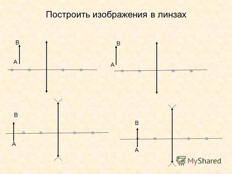 Построить изображения в линзах А В А В А В А В