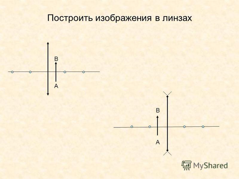 А В А В