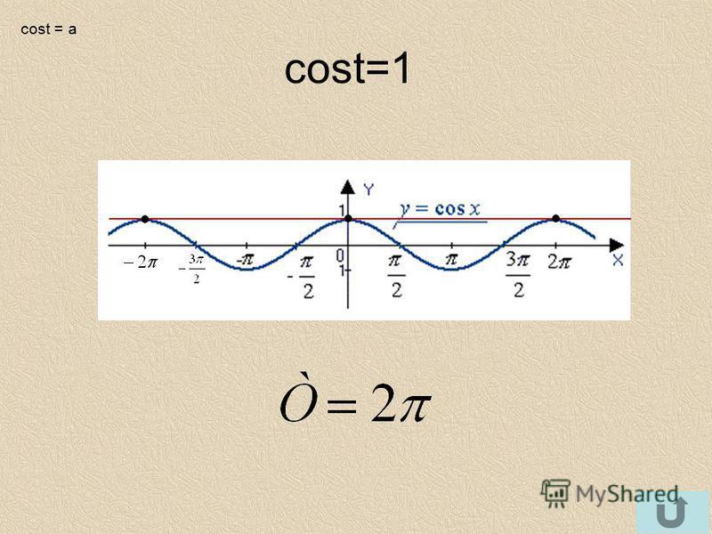 cost=1 cost = a