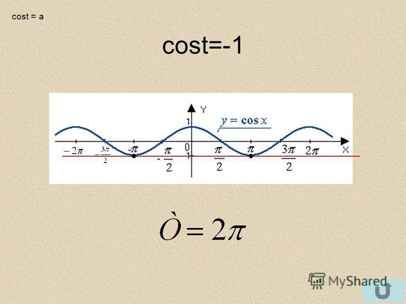cost=-1 cost = a