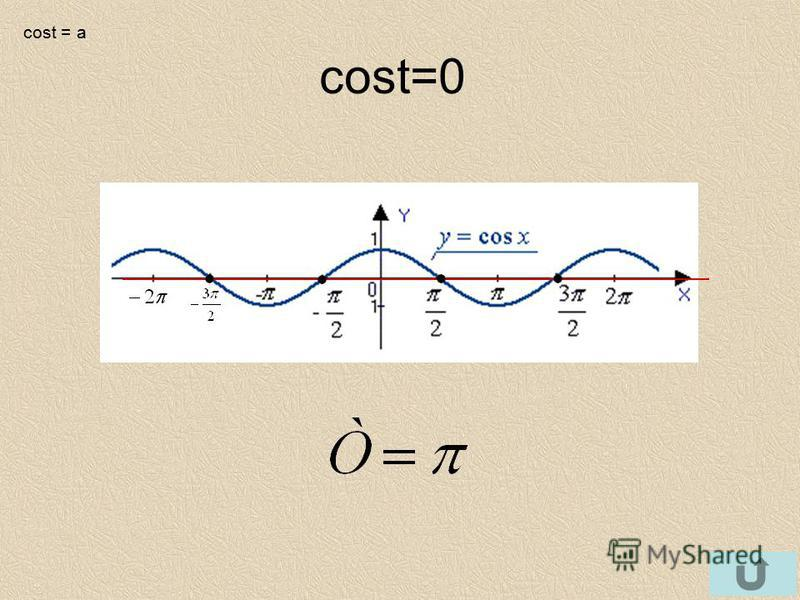 cost=0 cost = a