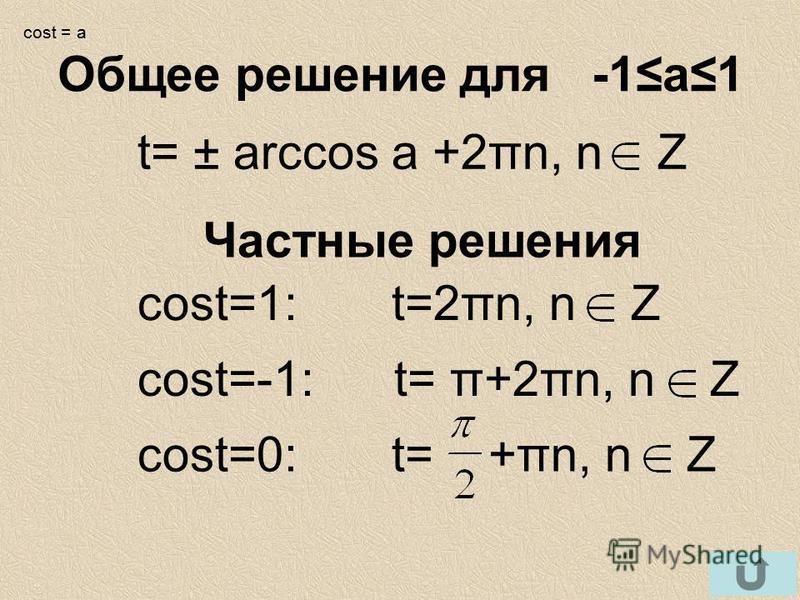 t= ± arccos a +2πn, n Z Частные решения cost=1: t=2πn, n Z cost=-1: t= π+2πn, n Z cost=0: t= +πn, n Z Общее решение для -1 а 1 cost = a
