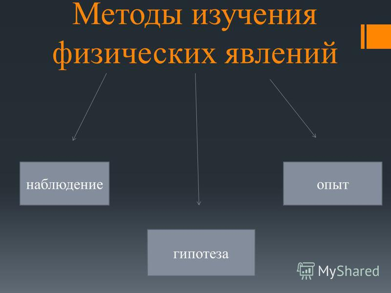 Методы изучения физических явлений наблюдение гипотеза опыт