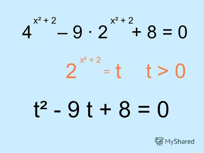 4 x² + 2 – 9 · 2 x² + 2 + 8 = 0 2 x² + 2 = t t > 0 t² - 9 t + 8 = 0