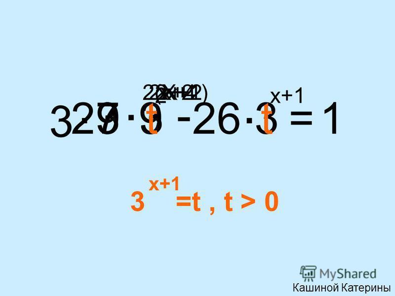 9 x+2 x+1 3. - 26. 3=13 2x+4 3. 9 2x+2 27 2(X+1) 3 =t, t > 0 x+1 t 2 t Кашиной Катерины
