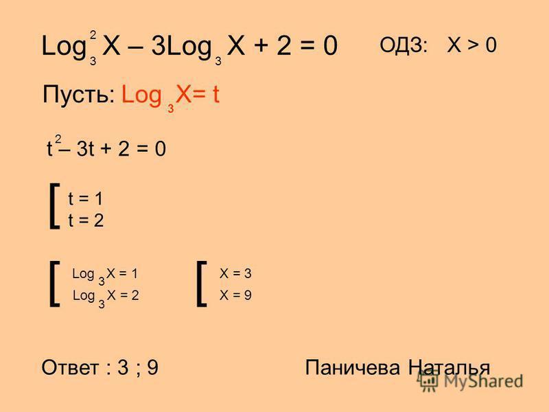 Log X – 3Log X + 2 = 0 2 33 Пусть: Log X= t 3 t – 3t + 2 = 0 2 [ t = 1 t = 2 X > 0ОДЗ: [ Log X = 1 Log X = 2 3 3 [ X = 3 X = 9 Ответ : 3 ; 9Паничева Наталья