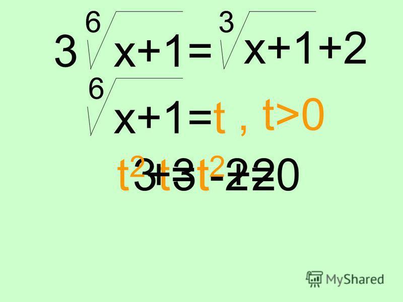 3 6 х+1= х+1+2 3 х+1=t 6, t>0 3t=t 2 +2t 2 +3t-2=0