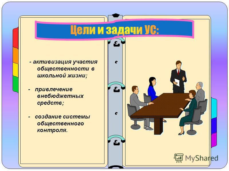 - активизация участия общественности в школьной жизни; - привлечение внебюджетных средств; - создание системы общественного контроля.