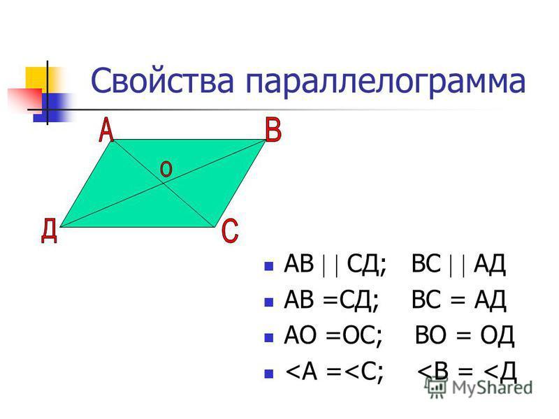 Свойства параллелограмма АВ СД; ВС АД АВ =СД; ВС = АД АО =ОС; ВО = ОД <A =<C; <B = <Д