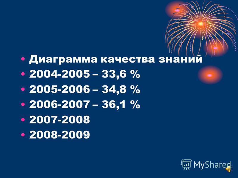 Выпуск 2006 г