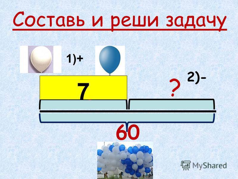 Составь и реши задачу 4+3 ? 60 1)+ 2)- 7