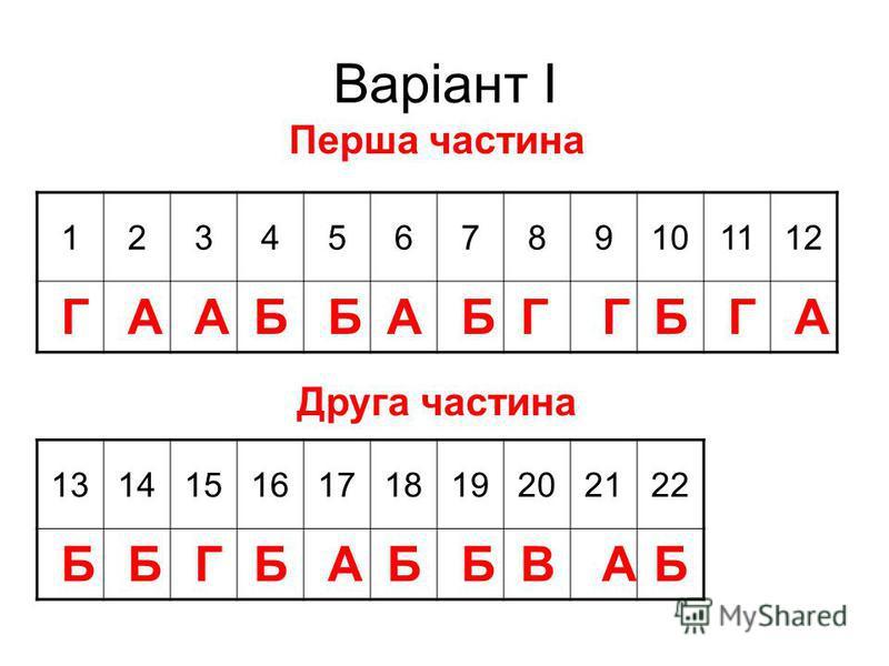 Варіант І 123456789101112 Перша частина ГААББАБГГБГА Друга частина 13141516171819202122 ББГБАББВАБ