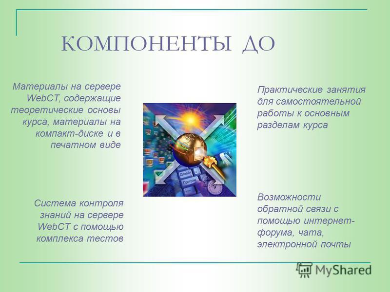 КОМПОНЕНТЫ ДО Материалы на сервере WebCT, содержащие теоретические основы курса, материалы на компакт-диске и в печатном виде Система контроля знаний на сервере WebCT с помощью комплекса тестов Практические занятия для самостоятельной работы к основн