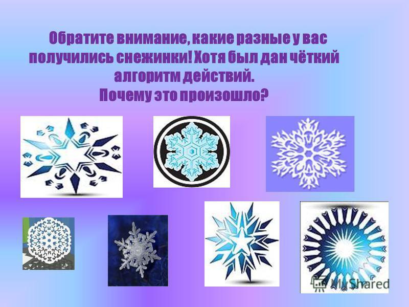 Обратите внимание, какие разные у вас получились снежинки! Хотя был дан чёткий алгоритм действий. Почему это произошло?