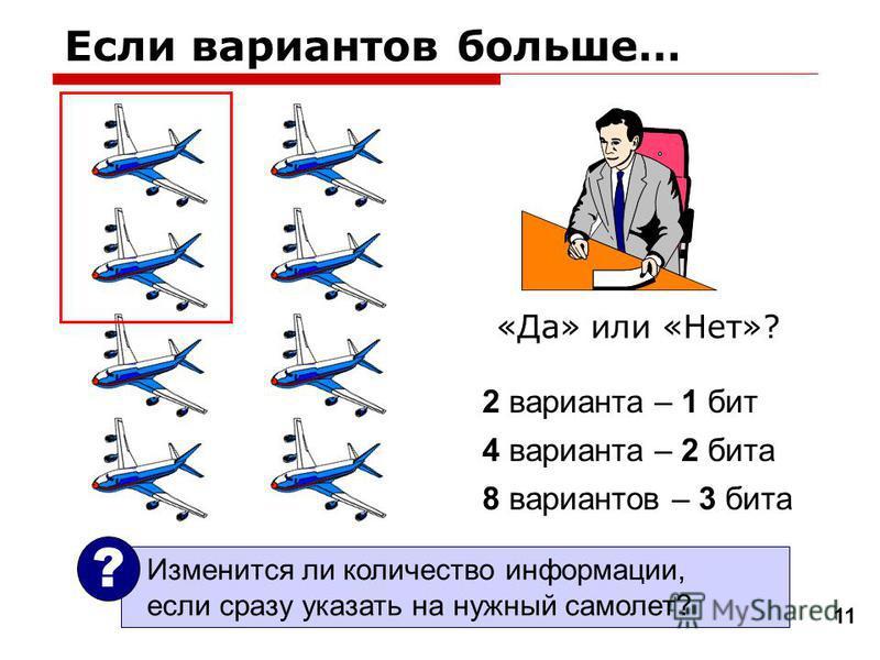Если вариантов больше… «Да» или «Нет»? 11 2 варианта – 1 бит 4 варианта – 2 бита 8 вариантов – 3 бита Изменится ли количество информации, если сразу указать на нужный самолет? ?