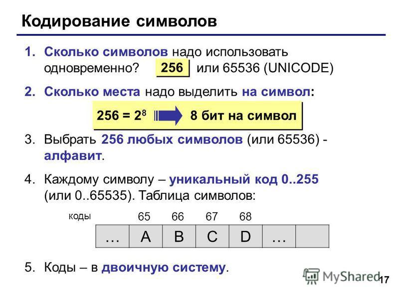 17 Кодирование символов 1. Сколько символов надо использовать одновременно? или 65536 (UNICODE) 2. Сколько места надо выделить на символ: 3. Выбрать 256 любых символов (или 65536) - алфавит. 4. Каждому символу – уникальный код 0..255 (или 0..65535).