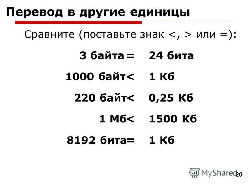 20 Перевод в другие единицы Сравните (поставьте знак или =): 3 байта 24 бита 1000 байт 1 Кб 220 байт 0,25 Кб 1 Мб 1500 Кб 8192 бита 1 Кб = < < < =