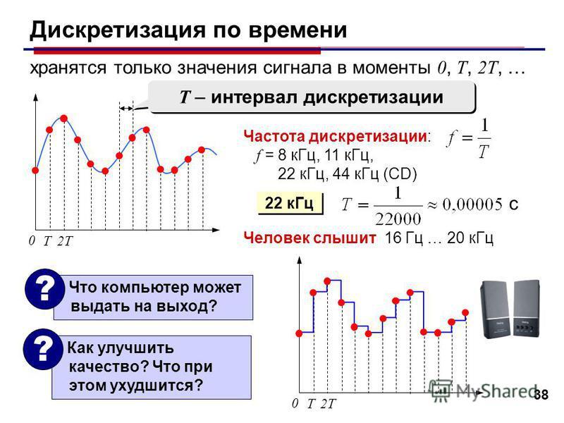 38 Частота дискретизации: f = 8 к Гц, 11 к Гц, 22 к Гц, 44 к Гц (CD) Человек слышит 16 Гц … 20 к Гц Дискретизация по времени хранятся только значения сигнала в моменты 0, T, 2T, … T – интервал дискретизации 0 T 2T2T 22 к Гц с Что компьютер может выда