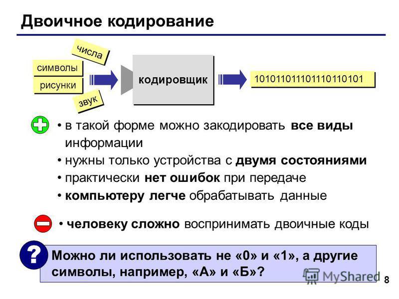 8 Двоичное кодирование в такой форме можно закодировать все виды информации нужны только устройства с двумя состояниями практически нет ошибок при передаче компьютеру легче обрабатывать данные человеку сложно воспринимать двоичные коды Можно ли испол