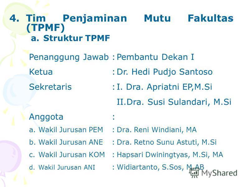 4.Tim Penjaminan Mutu Fakultas (TPMF) a.Struktur TPMF Penanggung Jawab:Pembantu Dekan I Ketua:Dr. Hedi Pudjo Santoso Sekretaris:I. Dra. Apriatni EP,M.Si II.Dra. Susi Sulandari, M.Si Anggota: a.Wakil Jurusan PEM:Dra. Reni Windiani, MA b.Wakil Jurusan