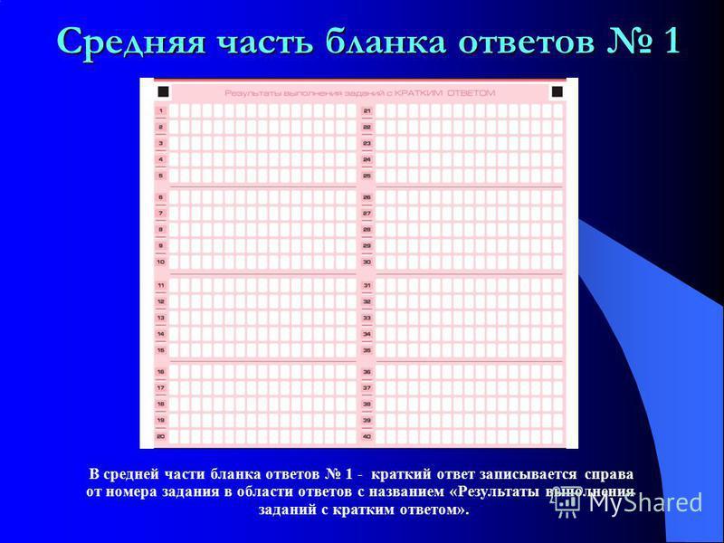 Верхняя часть бланка ответов 1 Информация для заполнения полей о коде региона, коде и названии предмета должна быть продублирована с информации, внесенной в бланк регистрации.