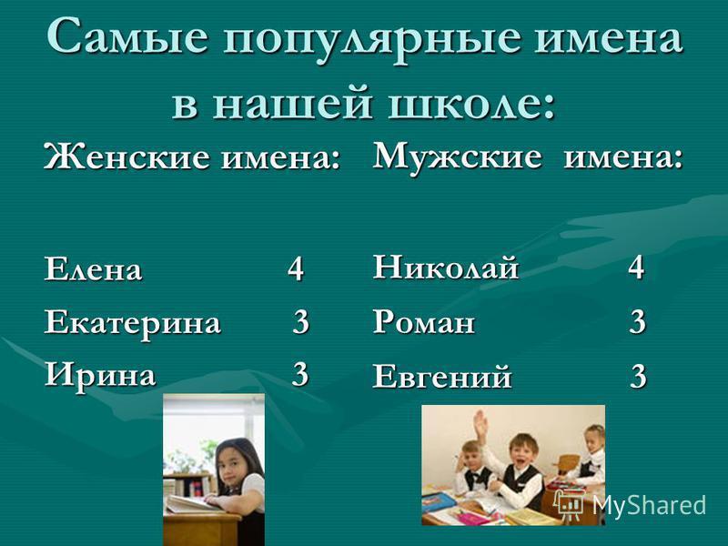 Самые популярные имена в нашей школе: Женские имена: Елена 4 Екатерина 3 Ирина 3 Мужские имена: Николай 4 Роман 3 Евгений 3